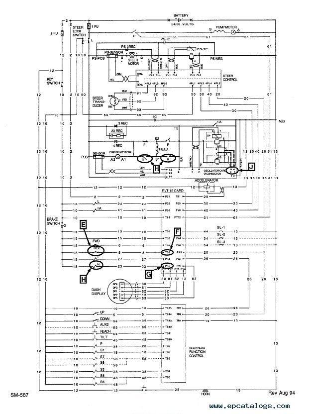 Wiring Diagram Toyota Forklift : Toyota forklift starter wiring diagram pdf