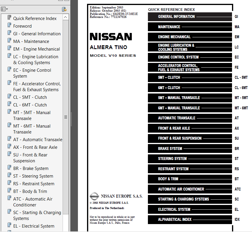 nissan almera tino model v10 series 2003 service manual pdf nissan primera p12 fuse box layout nissan diagram schematic nissan primera p12 fuse box layout at eliteediting.co