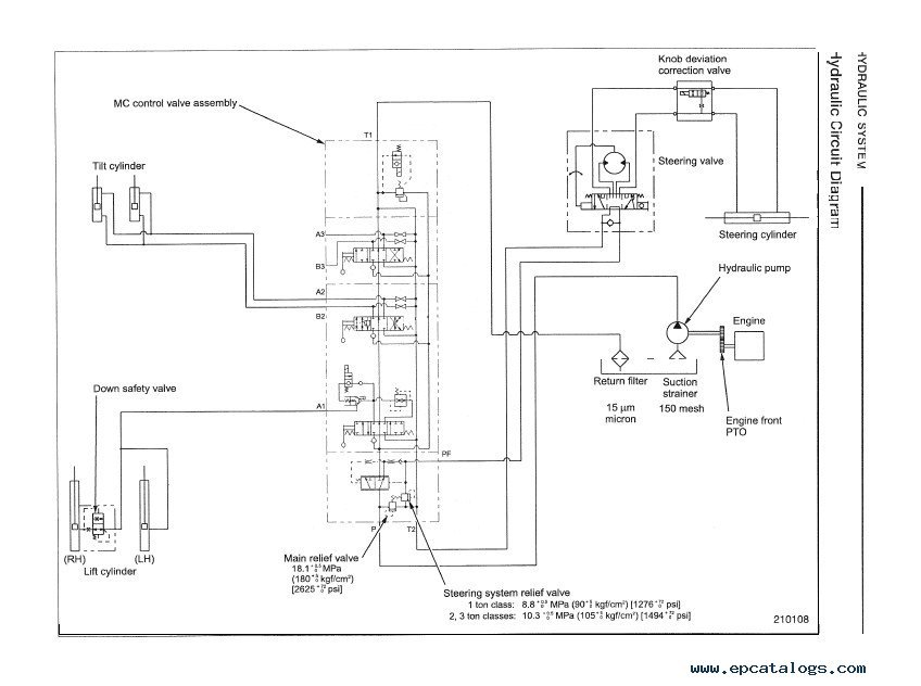 Raymond Forklift Wiring Diagram