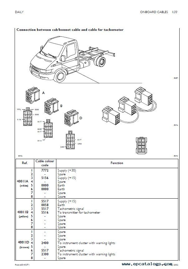 🏆 diagram in pictures database iveco daily wiring diagram