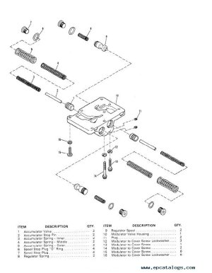 Clark Forklift Service Manual Pdf download free