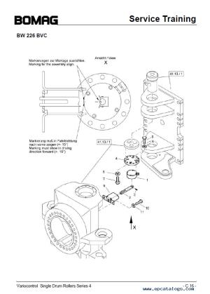 Bomag BW177  213  226 DH4 BVC Single Drum Roller PDF