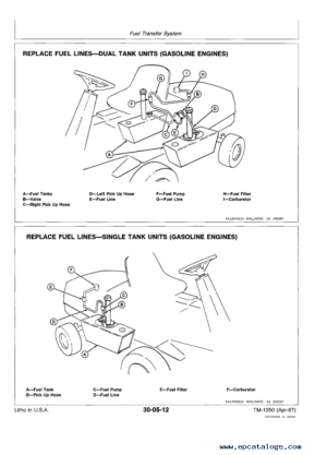 John Deere F912 F915 F935 Front Mowers Technical Manual