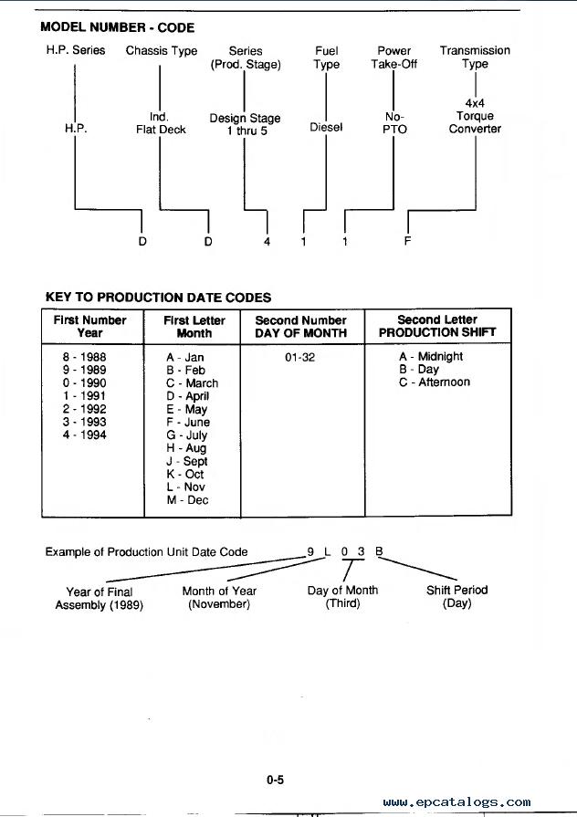 New Holland Ford 345D 445D 545D 250C 260C Tractor Loader repair manual?resize\=632%2C895\&ssl\=1 new holland tractor tl85 wiring diagram gandul 45 77 79 119 new holland wiring diagram at sewacar.co