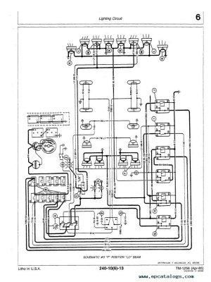 John Deere 8450 8650 8850 Tractor TM1256 PDF Manual
