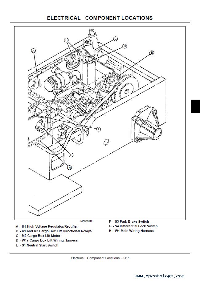 2000 John Deere Gator Ignition System Wiring Diagram : 52 ...