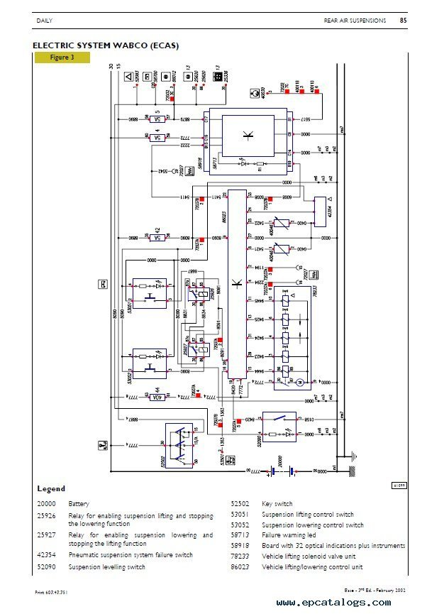 Iveco Daily Wiring Diagram : Iveco enginebasic wiring diagram crackthecode