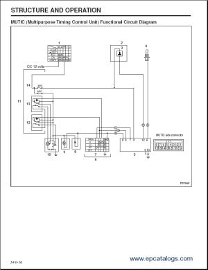 Mitsubishi FUSO 2009 Service Manual Download