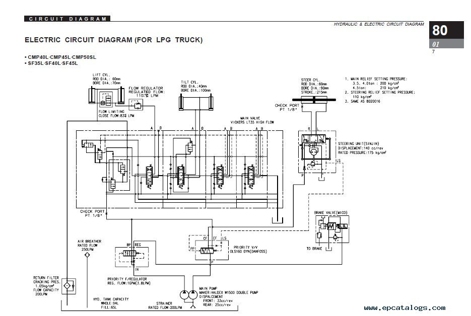 cat fork lift gc25 wiring diagram lift motor diagram