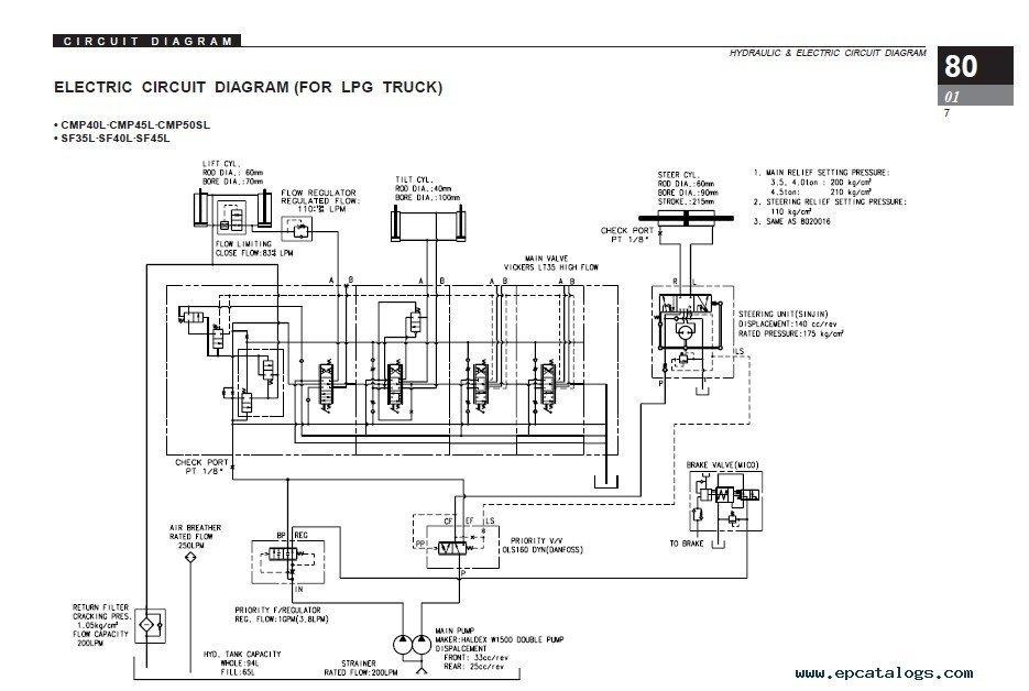 Clark Forklift Truck Service Manual Maintenance Wiring Diagram ... on clark forklift wiring diagram, komatsu forklift wiring diagram, service manual wiring diagram, clark c500 steering diagram,