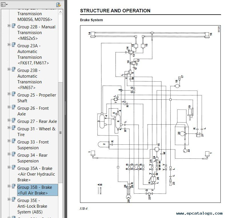 mitsubishi fuso wiring diagrams schematics online 2001 mitsubishi fuso wiring diagram
