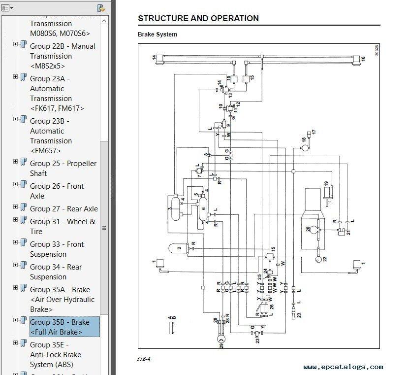 1992 Mitsubishi Magna Automatic Transmission Wiring Diagram ...