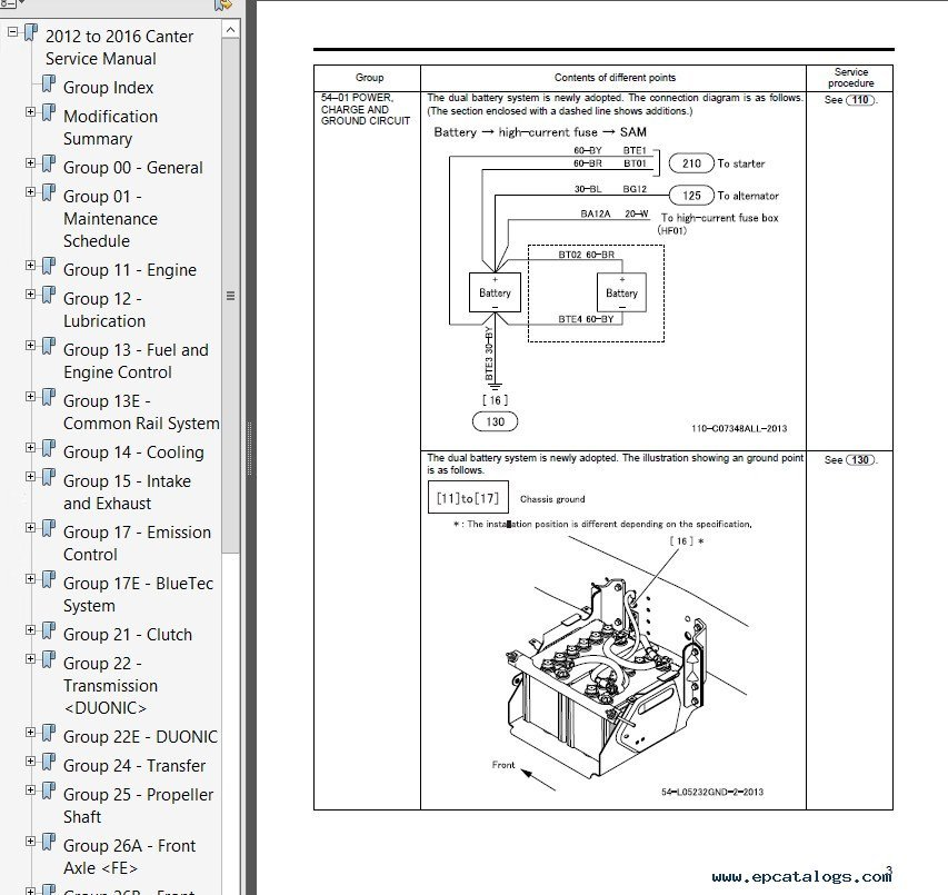 Service Manual Car Manuals Free Online 2006 Mitsubishi: Mitsubishi Fuso Canter Wiring Diagram