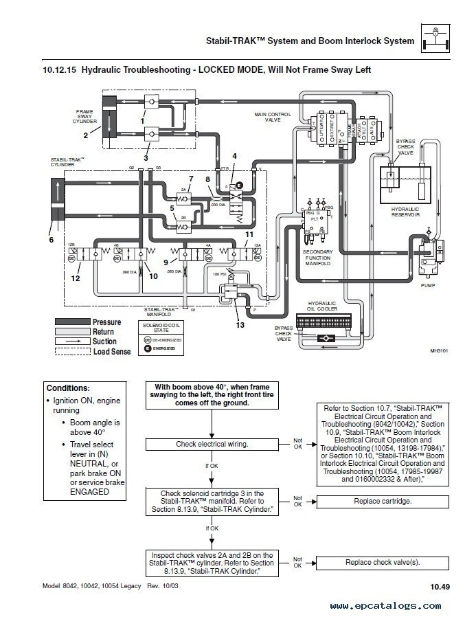 jlg 600s wiring schematic