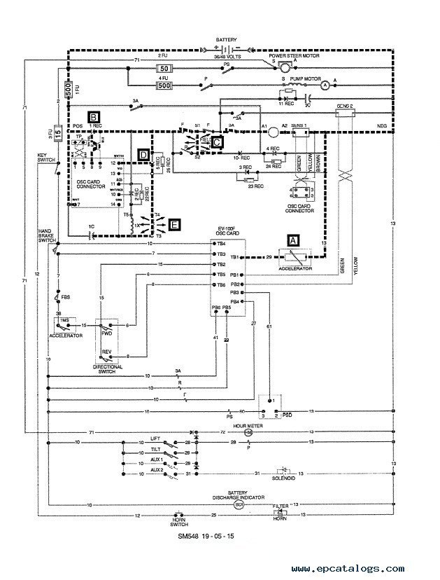 electrical wiring diagram hydraulic lift clark forklift ignition wiring diagram - somurich.com #6