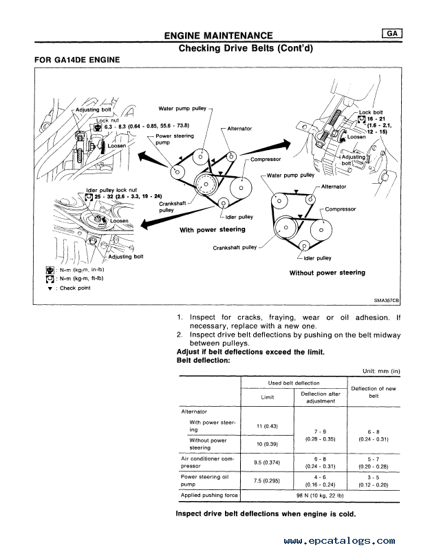 Nissan N14 Wiring Diagram Wwwjzgreentowncom