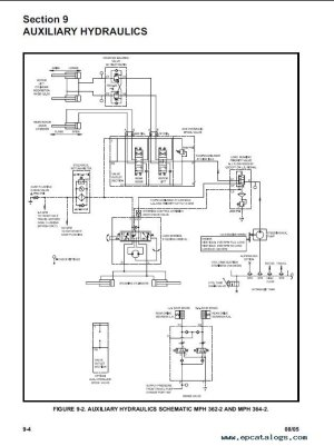 Bomag MPH3623642 Parts Catalog Repair Instructions PDF