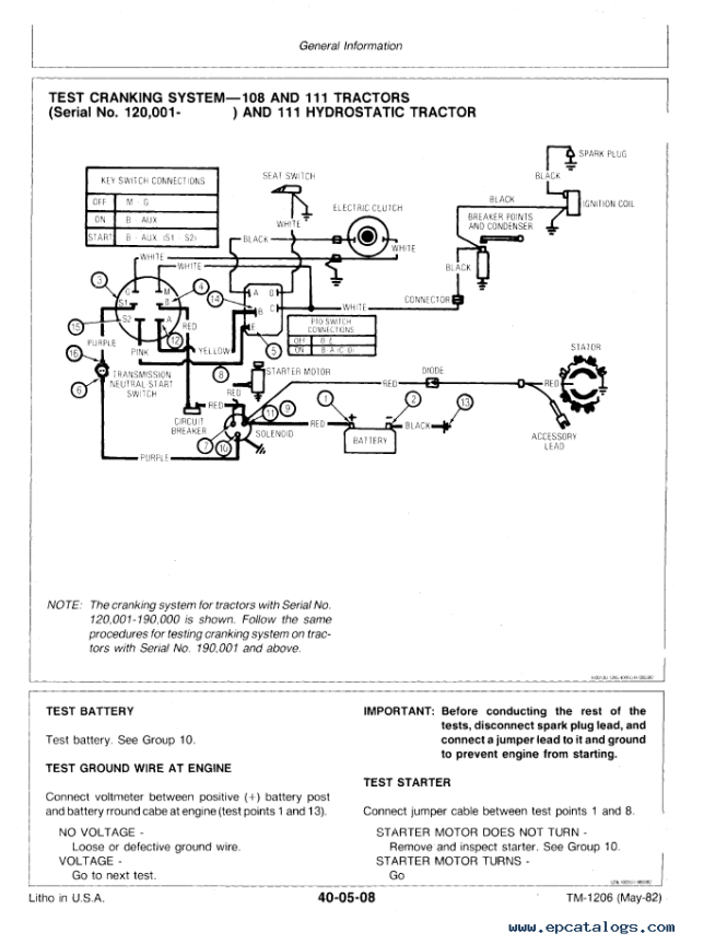 john deere 111 lawn tractor wiring diagram wiring diagram john deere 345 mower parts image about wiring diagram