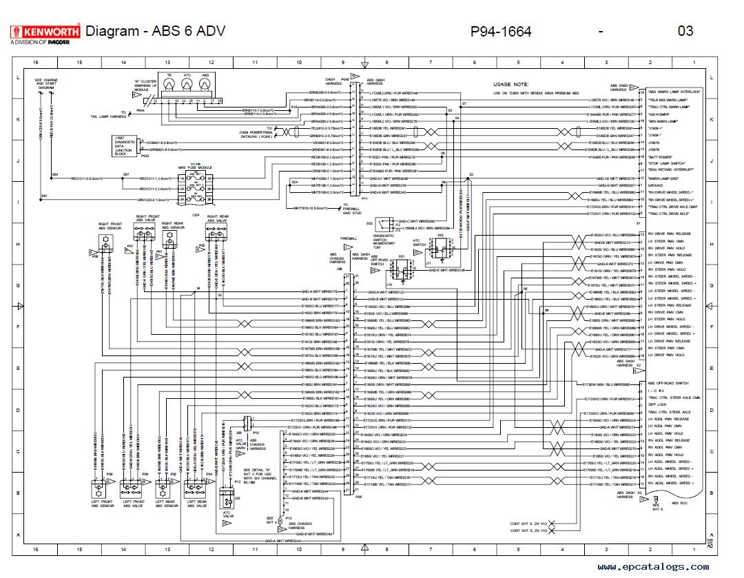 kenworth t800 wiring schematic kenworth t800 fuse panel