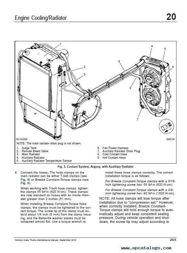 Freightliner Wiring Fuse Box Diagram - Roslonek.net