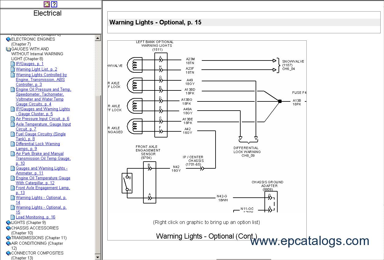 International 3800 Fuse Diagram O4 Dodge Durango Wiring Harness – International Ignition Wiring Diagram