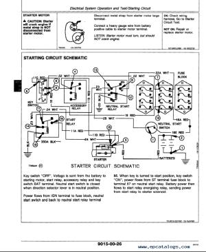 John Deere 210C 310C 215C Backhoe Loader TM1419 PDF