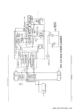 John Deere 570 575 375 Skid Steer Loaders PDF Manual