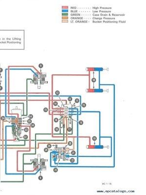 Bobcat 753 Loader Service Manual PDF, repair manual