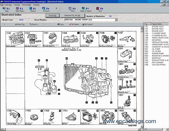 Toyota Forklift Wiring Diagram. Toyota Forklift Schematics Wiring Automotive Diagram Electric. Toyota. 7fbcu55 Forklift Wiring Diagram Toyota At Scoala.co
