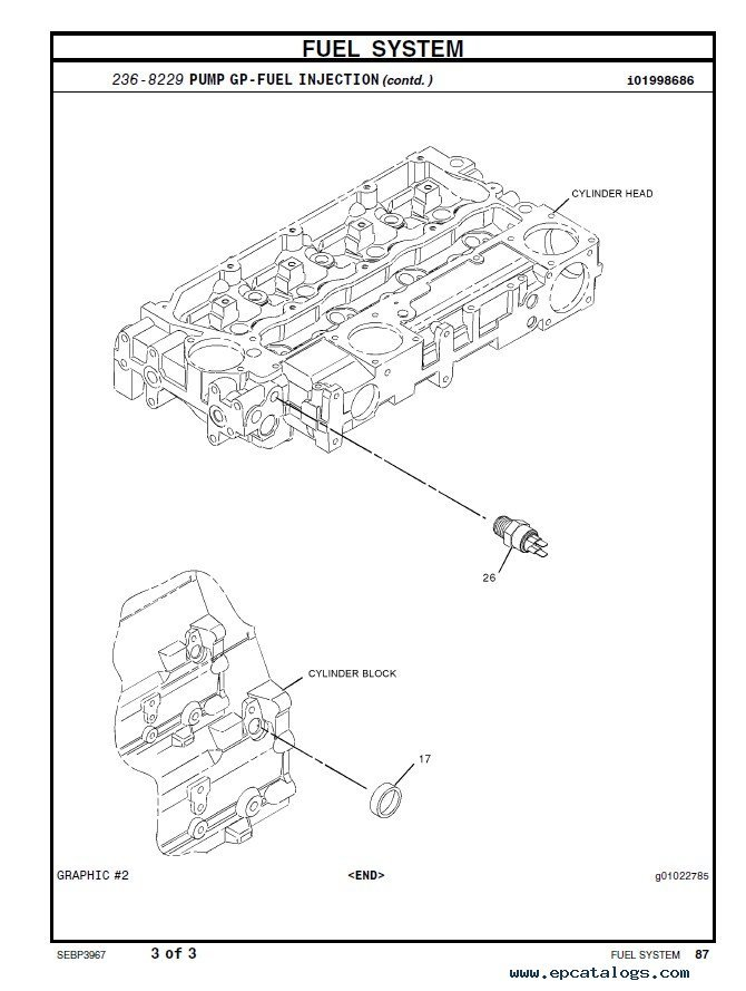Caterpillar Spare Parts Catalogue Pdf