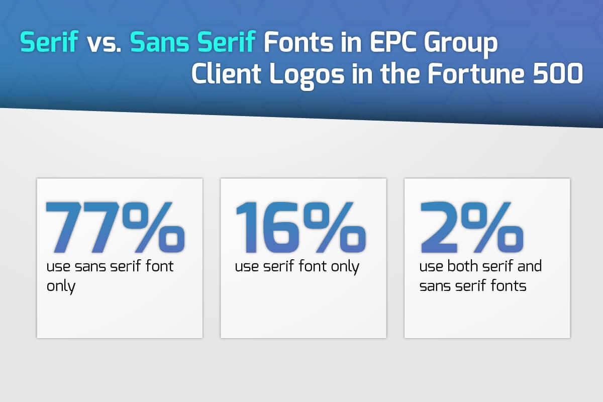 Analyzing Serif or Sans Serif Fonts in Logos