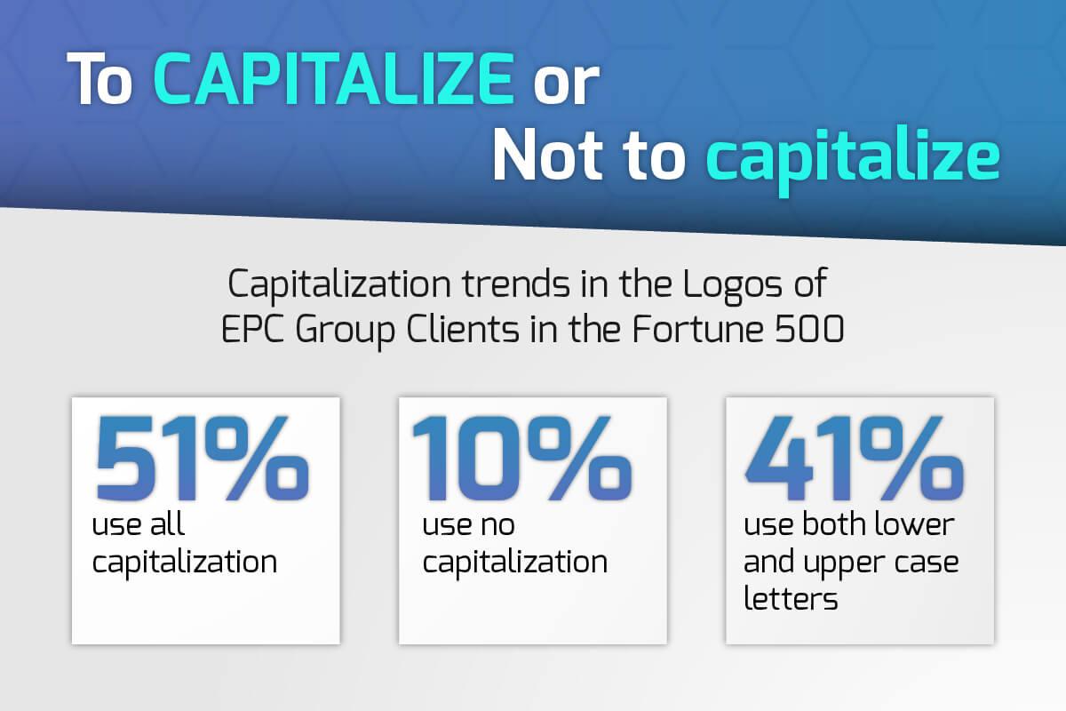 Capitalization Trends in Logos