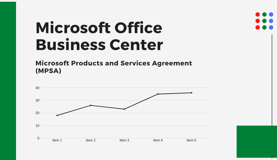 What is Microsoft Office Business Center? - thumb image