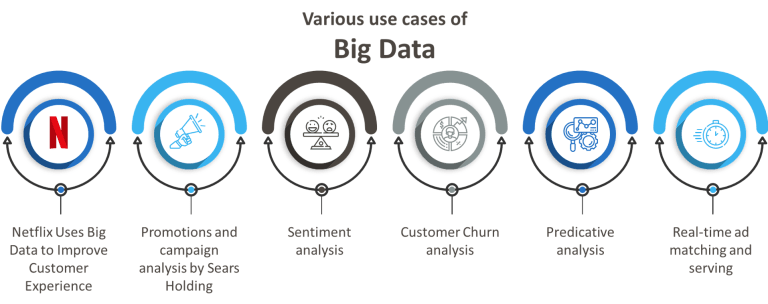 uses of data analytical tools