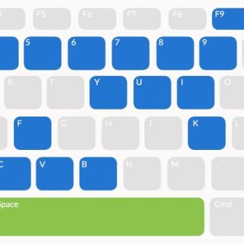 TinyMCE keyboard shortcut blog header image