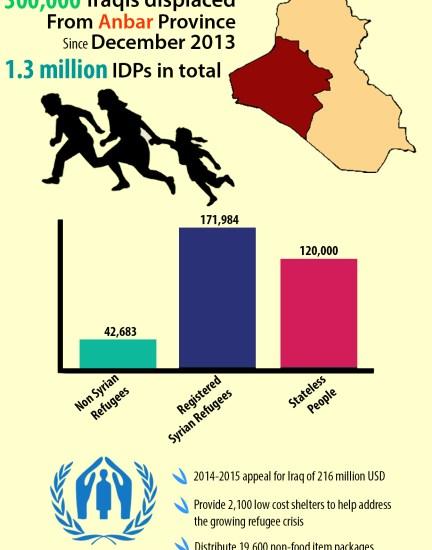 Refugee_Infographic
