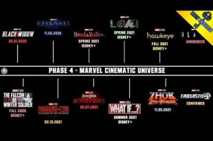 Every MCU Phase 4 Movie and TV Series Confirmed w/ Release Dates
