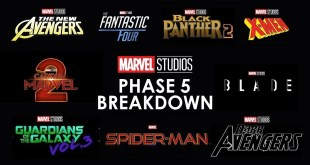 Marvel Movies Coming In PHASE 5 | Mcu Phase 5 Explained In Hindi