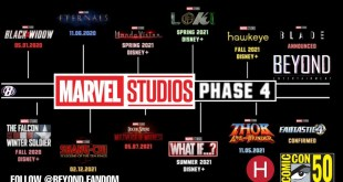 Full Marvel Cinematic Universe Phase 4 Panel at Hall H | Comic Con 2019 | SDCC | MCU