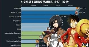Highest Selling Manga 1997 - 2019