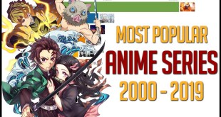 Most Popular Anime Series 2000 - 2019
