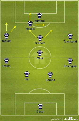 QPR Formation