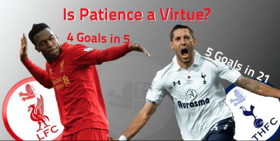 Sturridge V Dempsey - patience a virtue