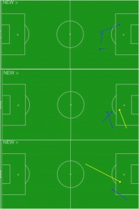 Moussa Sissoko - Chances created in the Premier League