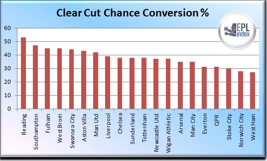 clear-cut-chance-conversion2