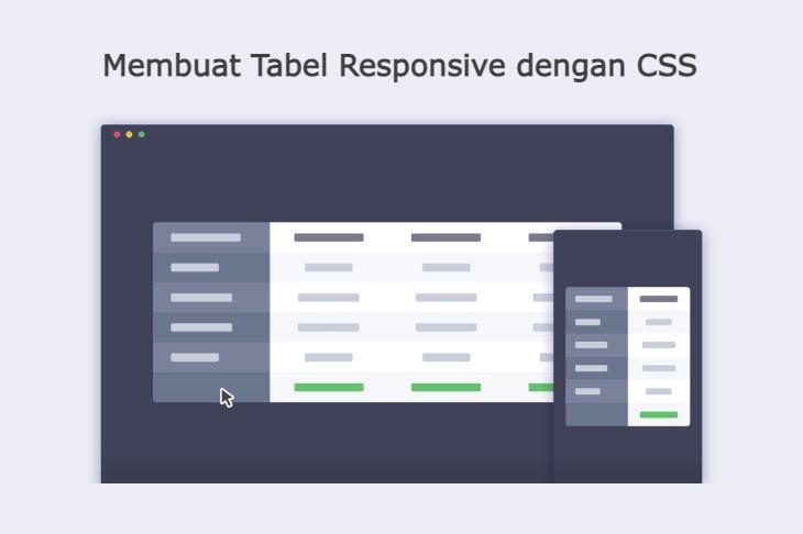 Membuat Tabel Responsive dengan CSS