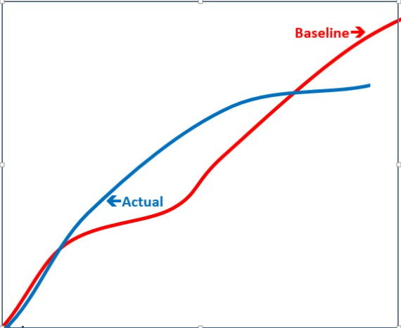 baselinevsactual2