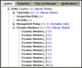 DynamicMembers02
