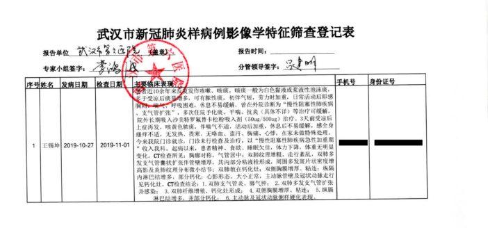 Captura de tela de um documento que vazou mostrando detalhes de pacientes com sintomas semelhantes aos da COVID no Wuhan Puren Jiangan Hospital, em 21 de fevereiro de 2020. Parte das informações foi ocultada pelo Epoch Times para proteger a privacidade dos pacientes (Fornecido ao Epoch Times)