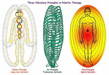 Электромагнитное излучение, может оказывать прямое воздействие на мысли, поведение, настроение, жизненный тонус или любые физиологические функции. Фото: www.bodyway.ru